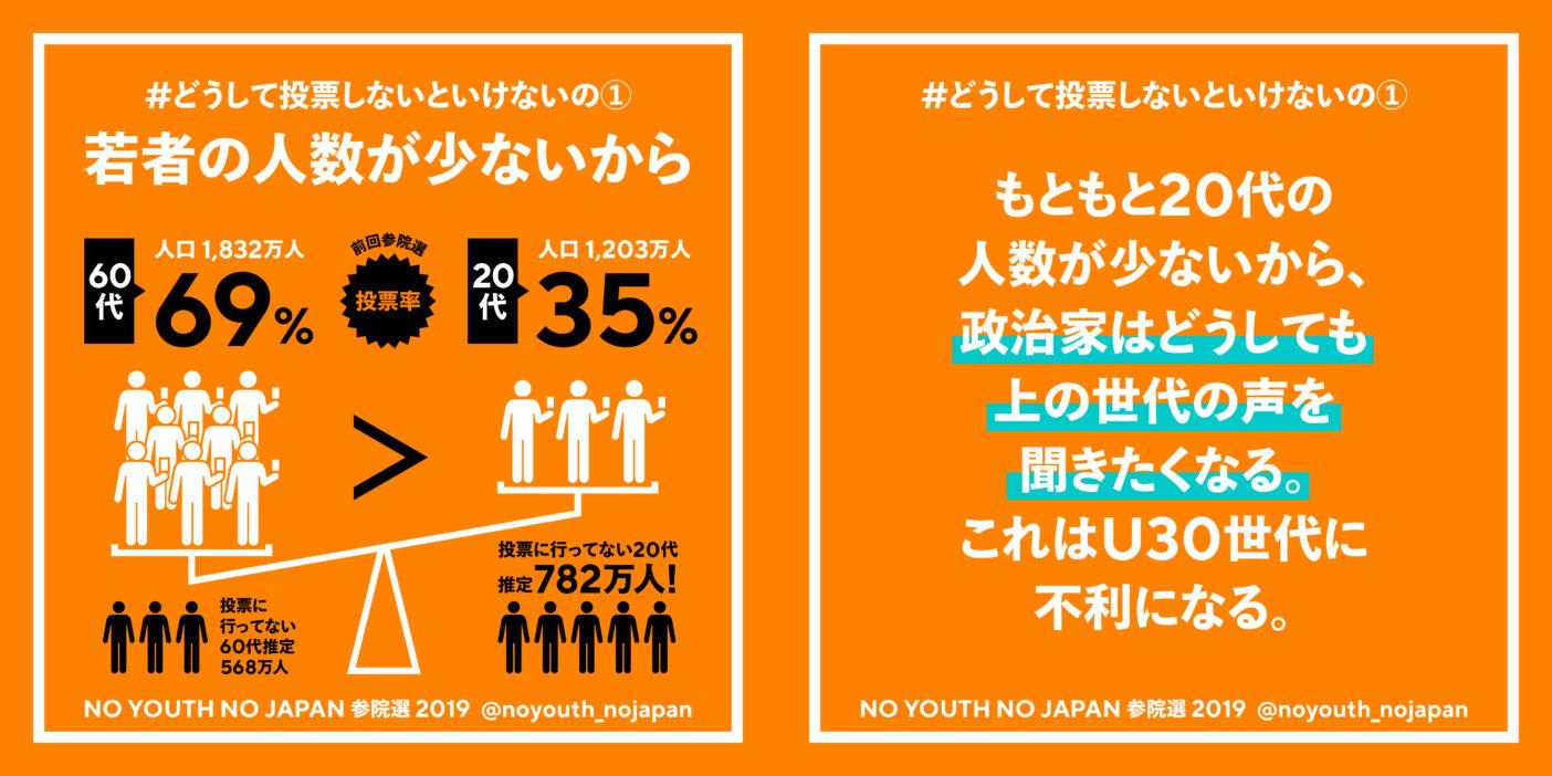 提供:NO YOUTH NO JAPAN